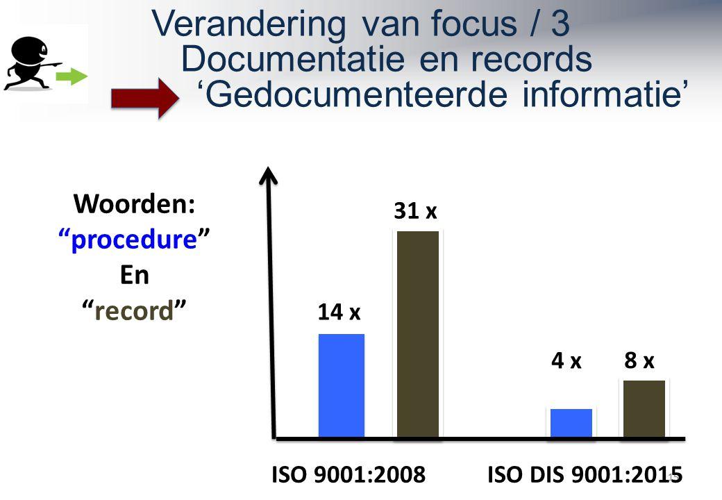 Verandering van focus / 3 Documentatie en records