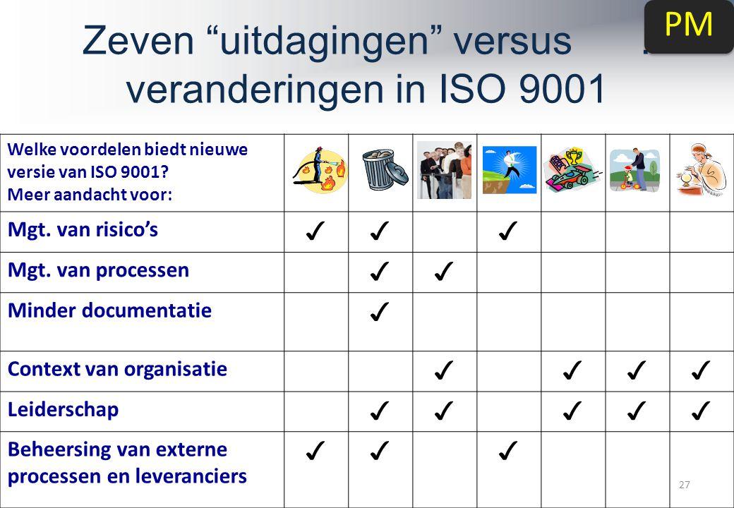 Zeven uitdagingen versus . veranderingen in ISO 9001