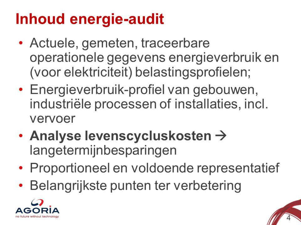 Inhoud energie-audit Actuele, gemeten, traceerbare operationele gegevens energieverbruik en (voor elektriciteit) belastingsprofielen;