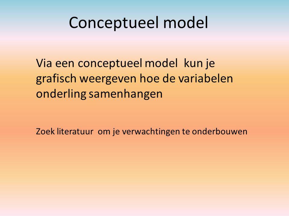 Conceptueel model Via een conceptueel model kun je grafisch weergeven hoe de variabelen onderling samenhangen.