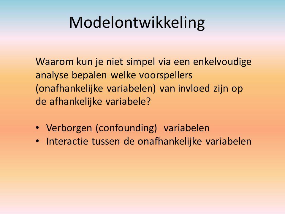 Modelontwikkeling
