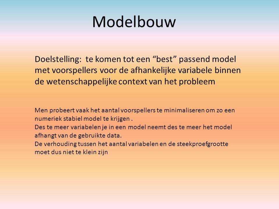 Modelbouw