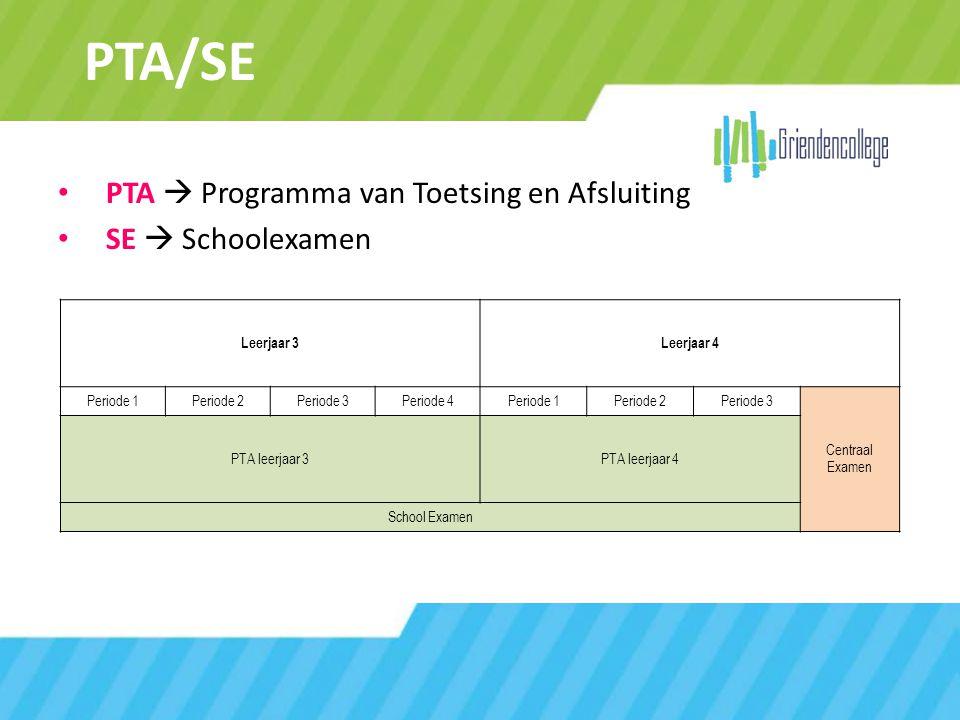 PTA/SE PTA  Programma van Toetsing en Afsluiting SE  Schoolexamen