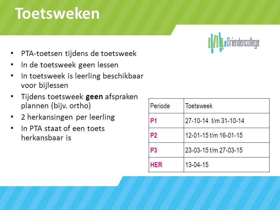 Toetsweken PTA-toetsen tijdens de toetsweek