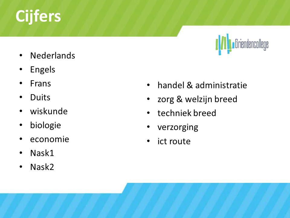 Cijfers Nederlands Engels Frans handel & administratie Duits