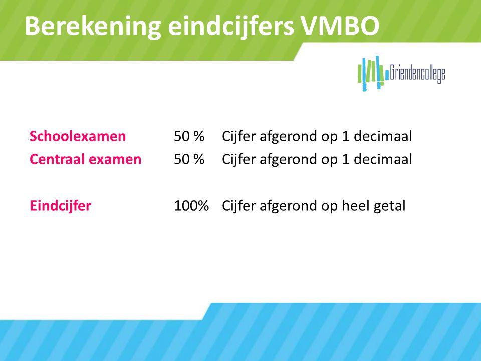 Berekening eindcijfers VMBO