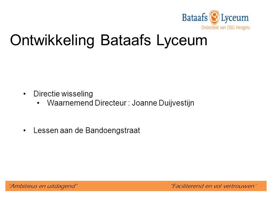 Ontwikkeling Bataafs Lyceum