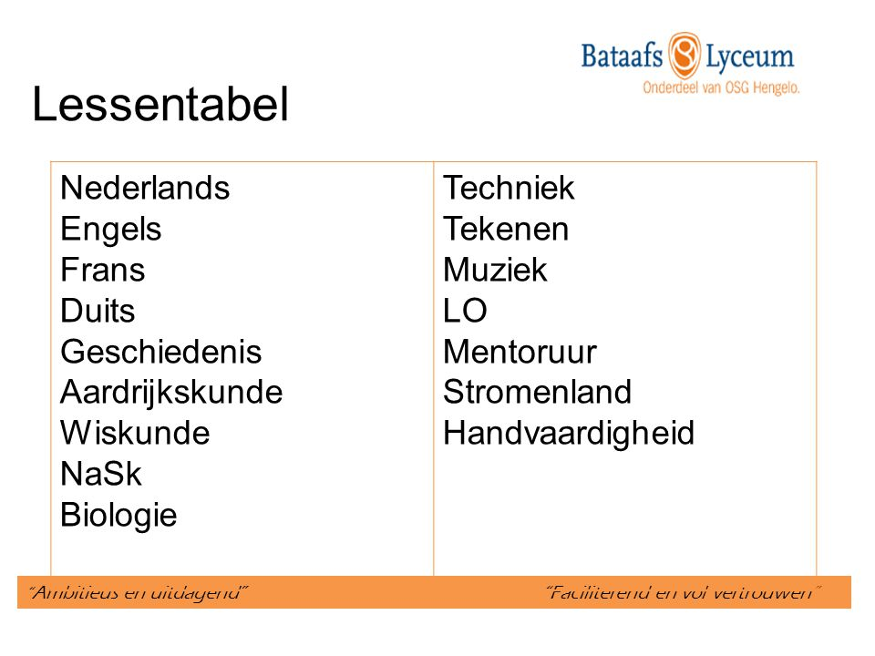 Lessentabel Nederlands Engels Frans Duits Geschiedenis Aardrijkskunde
