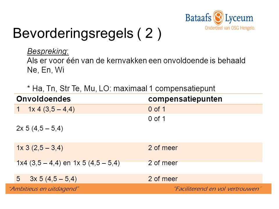 Bevorderingsregels ( 2 )