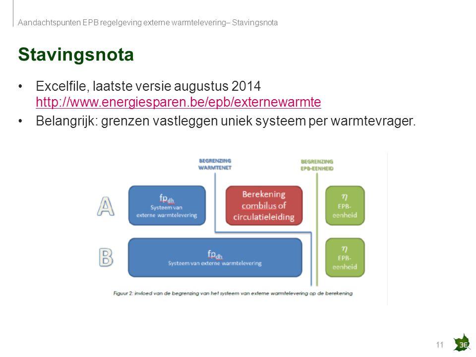 Aandachtspunten EPB regelgeving externe warmtelevering– Stavingsnota