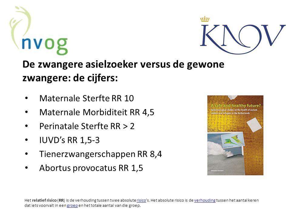 De zwangere asielzoeker versus de gewone zwangere: de cijfers: