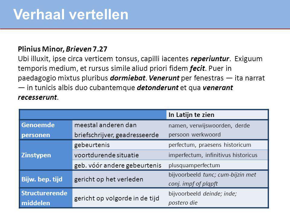 Verhaal vertellen Plinius Minor, Brieven 7.27