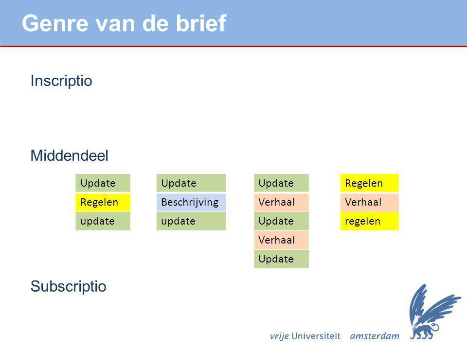 Genre van de brief Inscriptio Middendeel Subscriptio Update Regelen