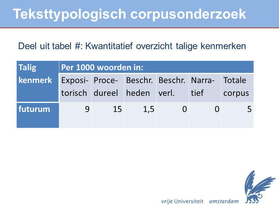 Teksttypologisch corpusonderzoek