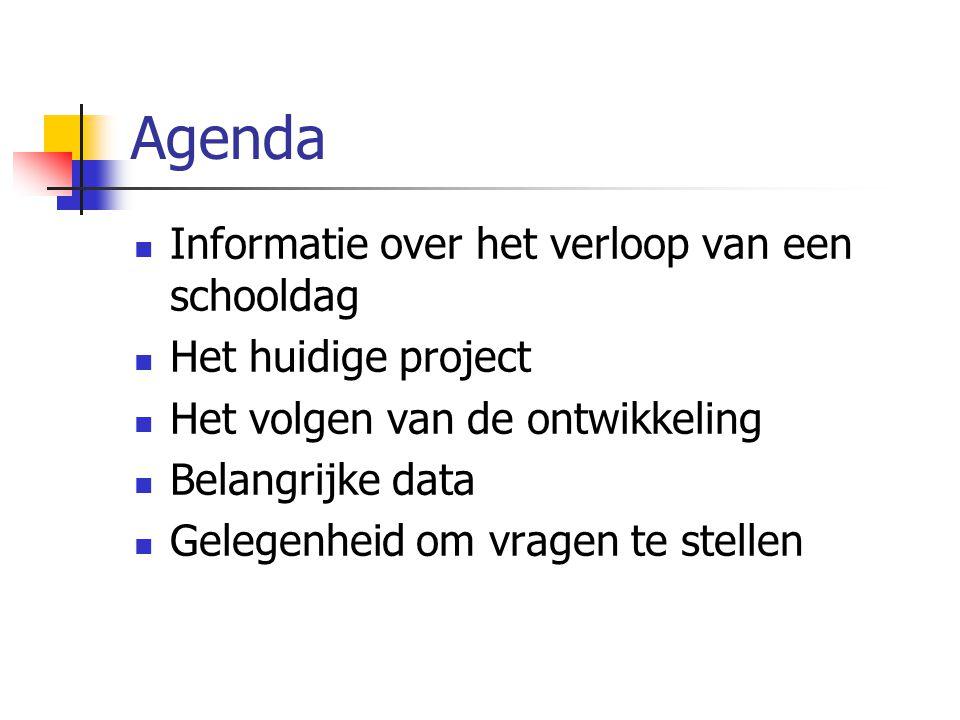 Agenda Informatie over het verloop van een schooldag