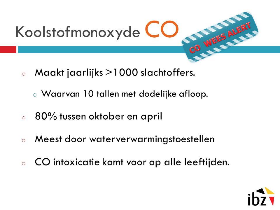 Koolstofmonoxyde CO Maakt jaarlijks >1000 slachtoffers.