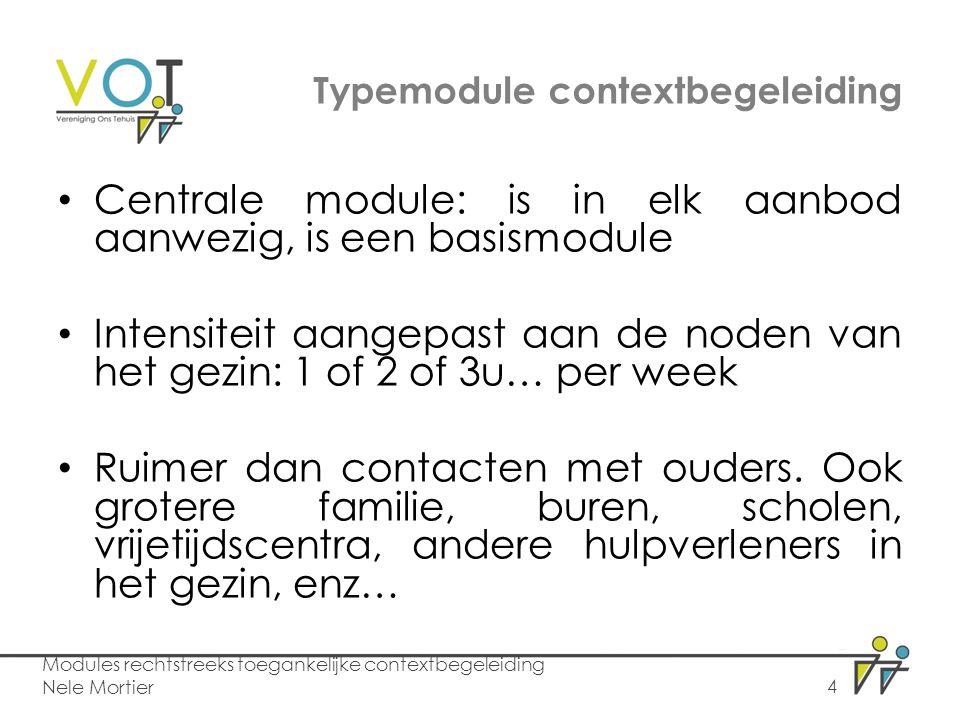 Typemodule contextbegeleiding