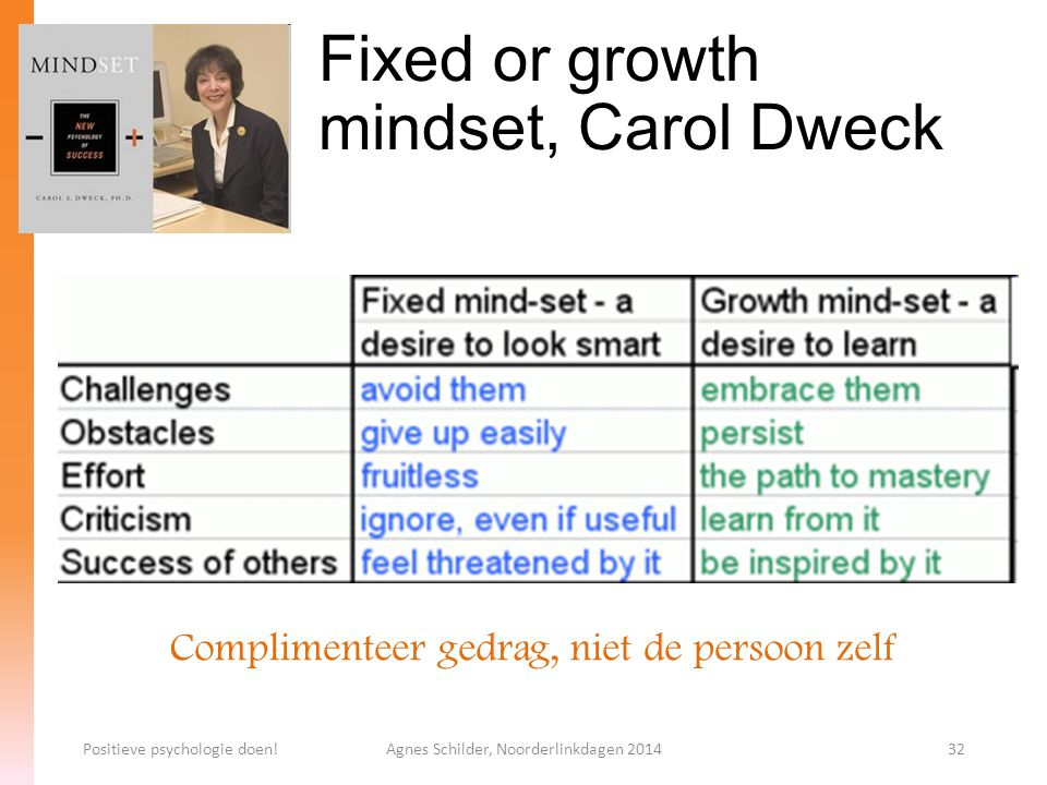 Fixed or growth mindset, Carol Dweck