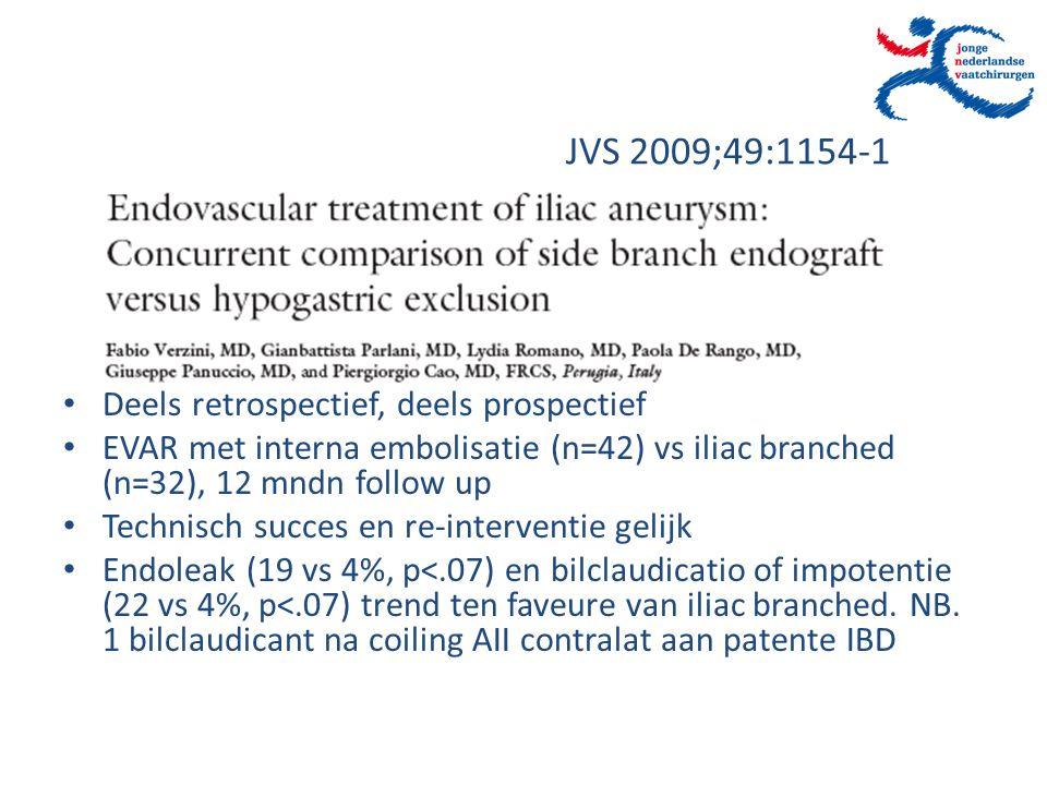 JVS 2009;49:1154-1 Deels retrospectief, deels prospectief