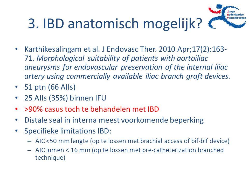 3. IBD anatomisch mogelijk