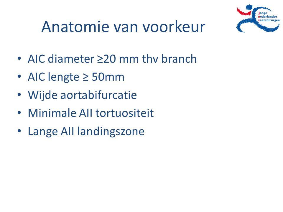 Anatomie van voorkeur AIC diameter ≥20 mm thv branch AIC lengte ≥ 50mm