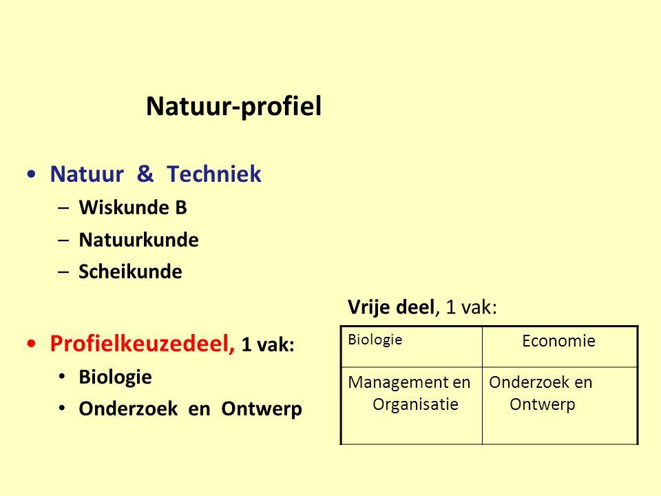 Natuur-profiel Natuur & Techniek Profielkeuzedeel, 1 vak: Wiskunde B
