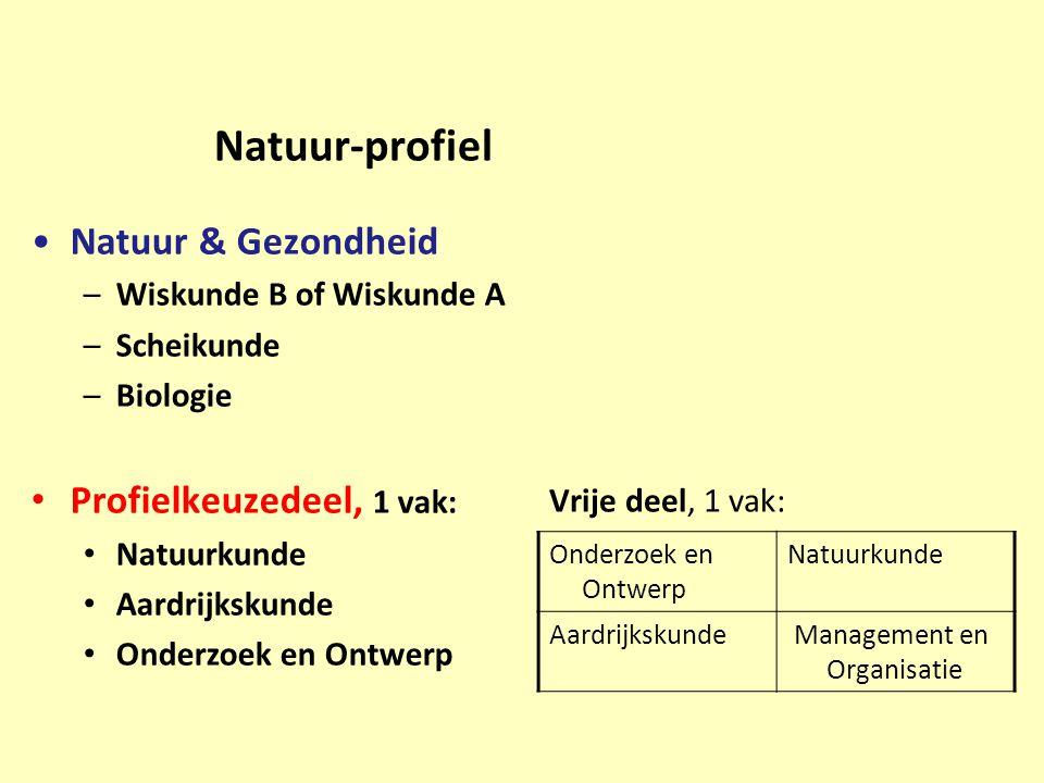 Natuur-profiel Natuur & Gezondheid Profielkeuzedeel, 1 vak: