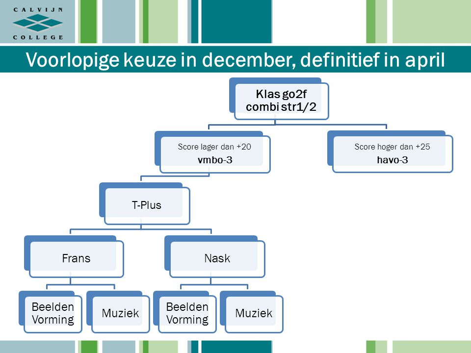 Voorlopige keuze in december, definitief in april