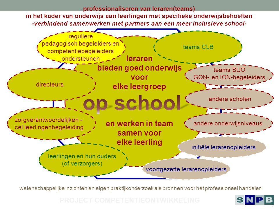 op school leraren bieden goed onderwijs voor elke leergroep