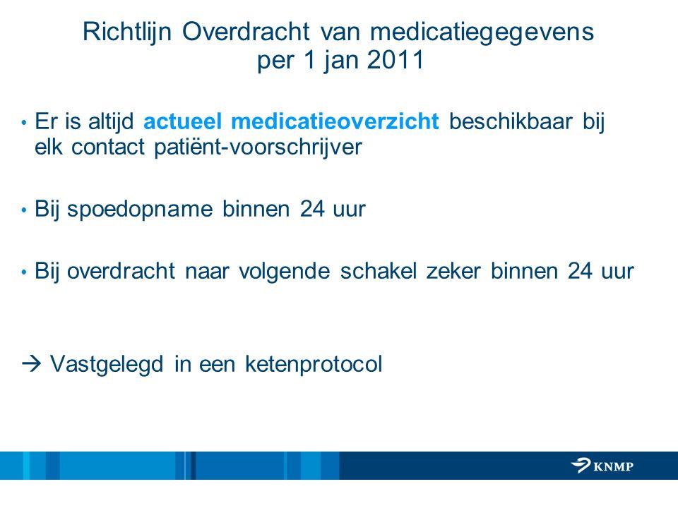 Richtlijn Overdracht van medicatiegegevens per 1 jan 2011