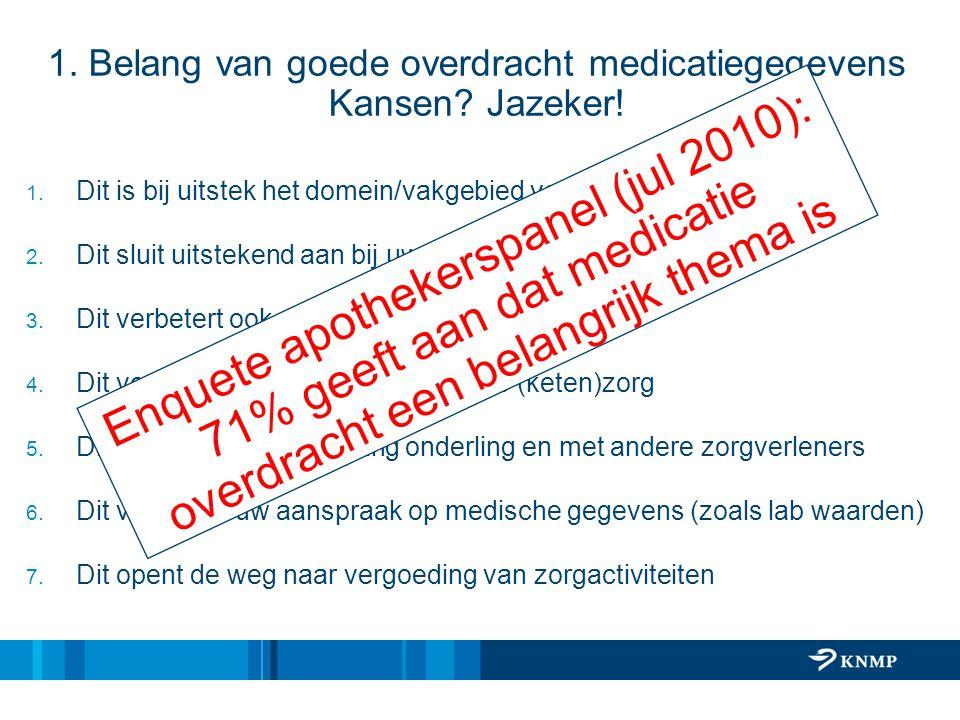 1. Belang van goede overdracht medicatiegegevens Kansen Jazeker!