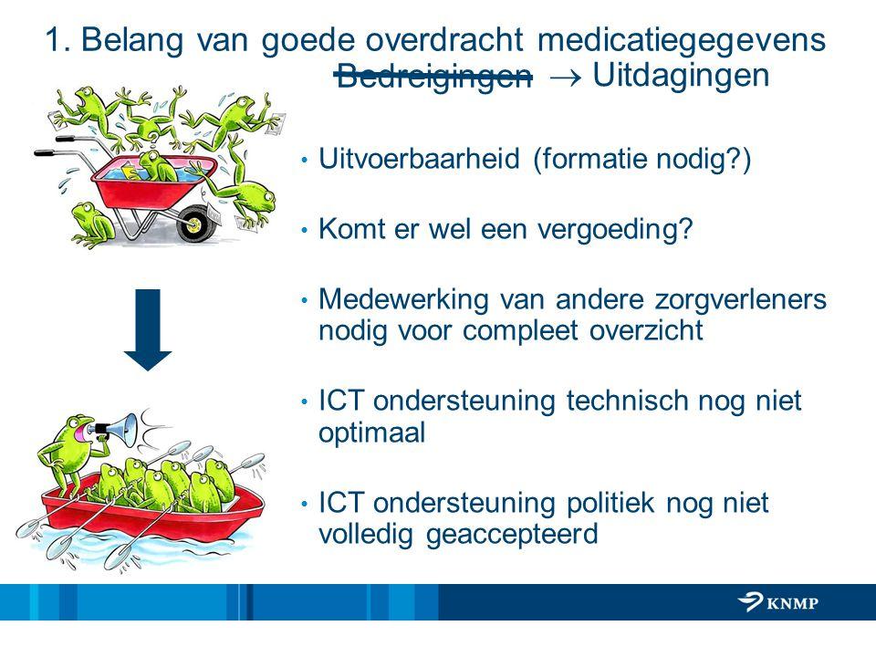 1. Belang van goede overdracht medicatiegegevens Bedreigingen