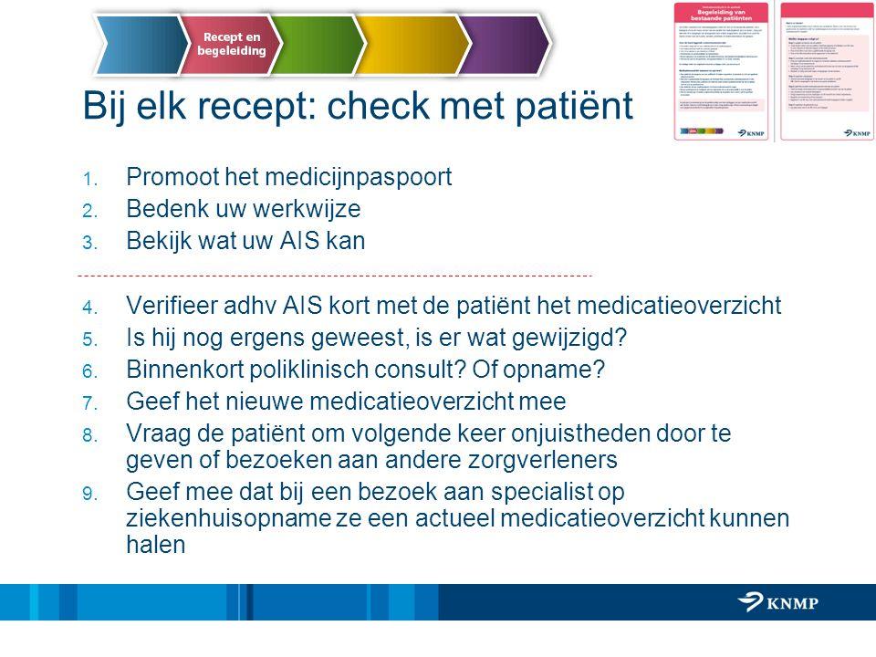 Bij elk recept: check met patiënt
