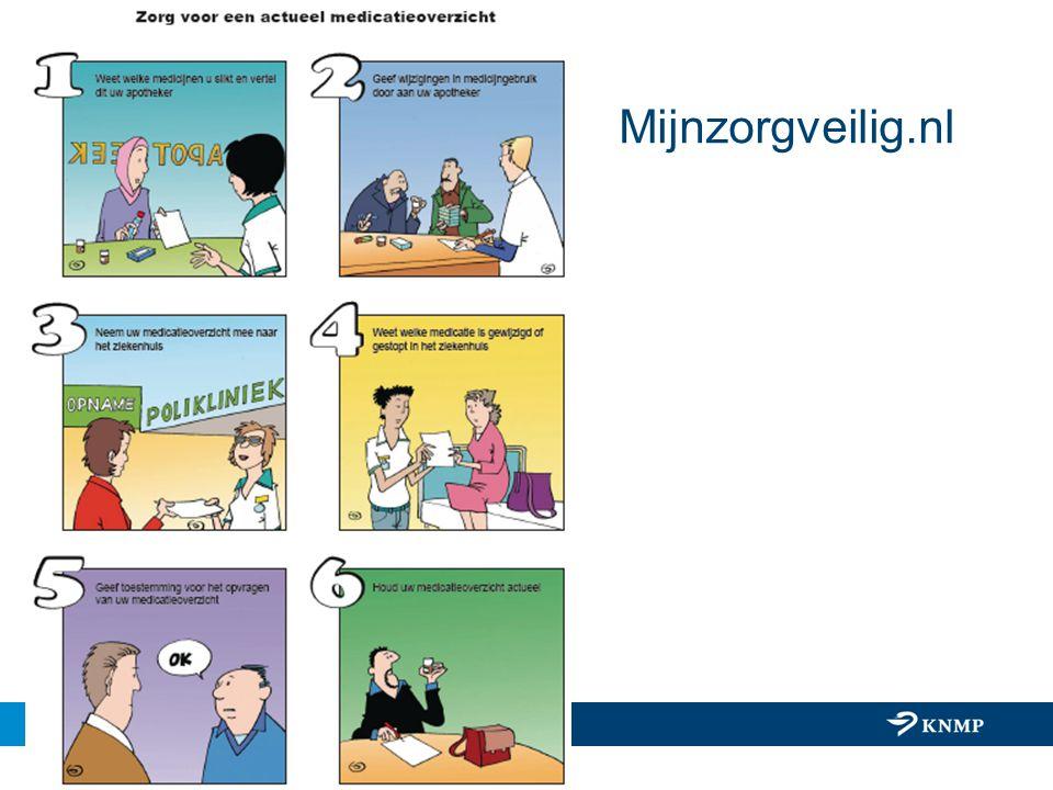 Mijnzorgveilig.nl