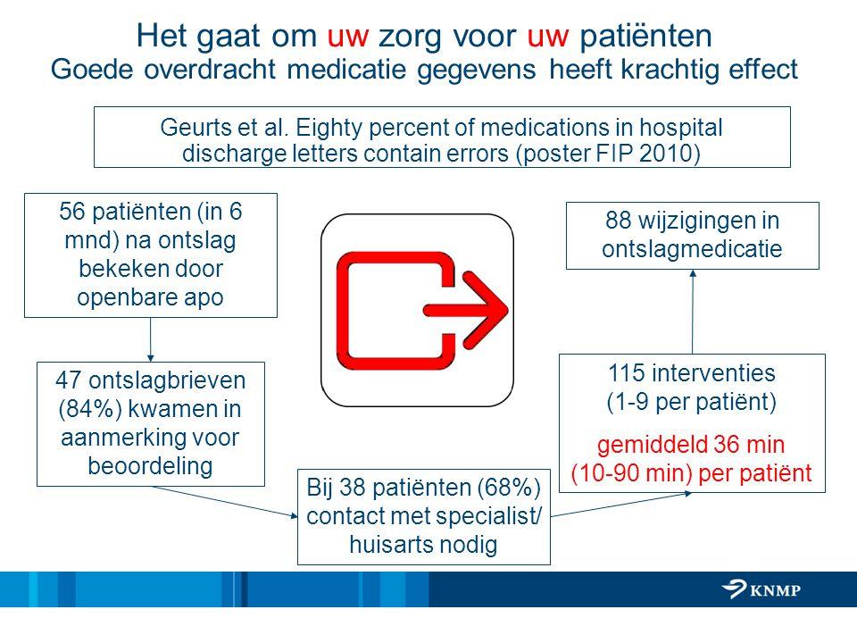 Het gaat om uw zorg voor uw patiënten Goede overdracht medicatie gegevens heeft krachtig effect