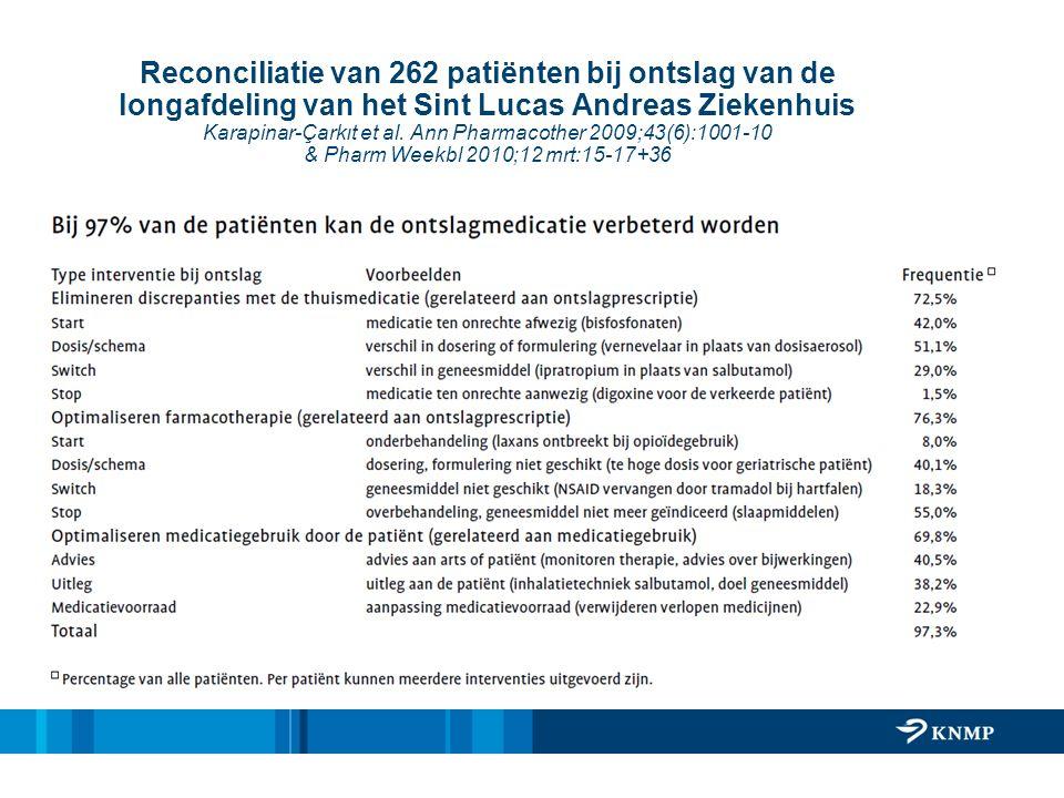 Reconciliatie van 262 patiënten bij ontslag van de longafdeling van het Sint Lucas Andreas Ziekenhuis Karapinar-Çarkıt et al. Ann Pharmacother 2009;43(6):1001-10 & Pharm Weekbl 2010;12 mrt:15-17+36