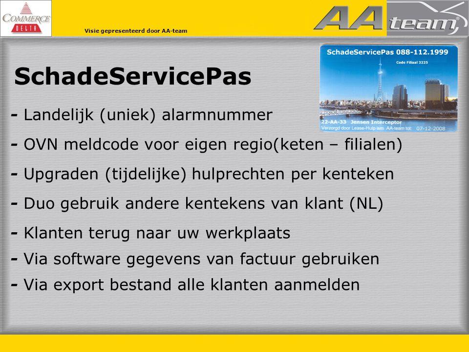 SchadeServicePas - Landelijk (uniek) alarmnummer