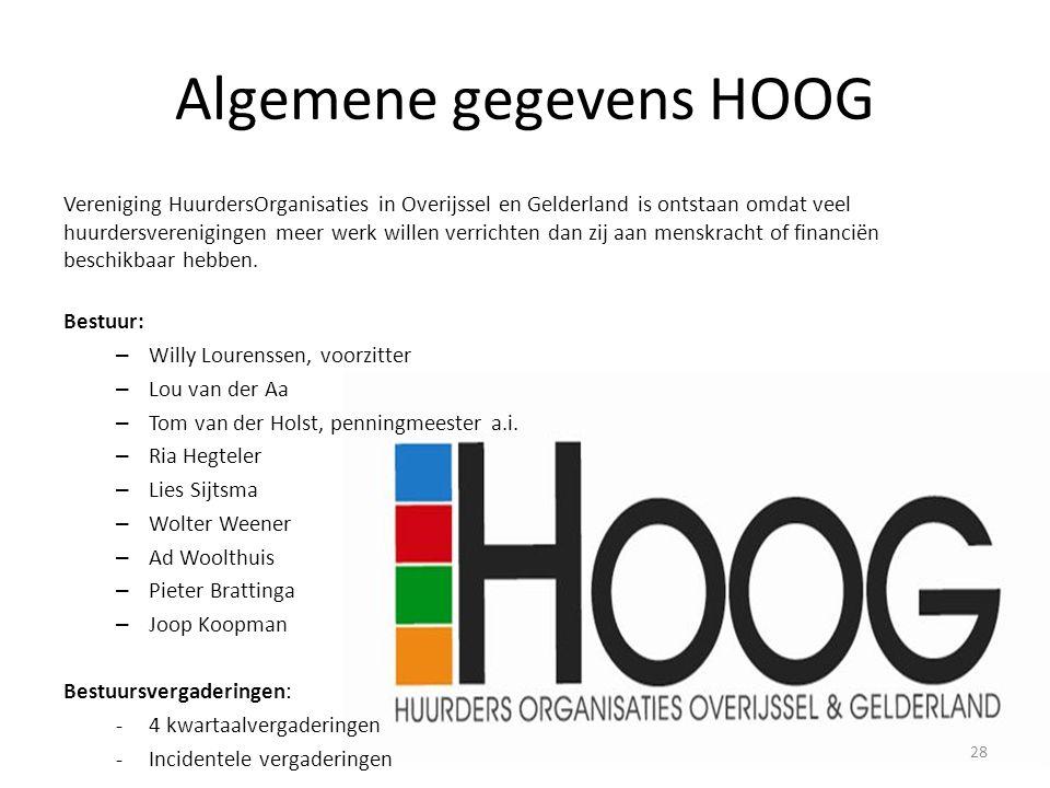 Algemene gegevens HOOG