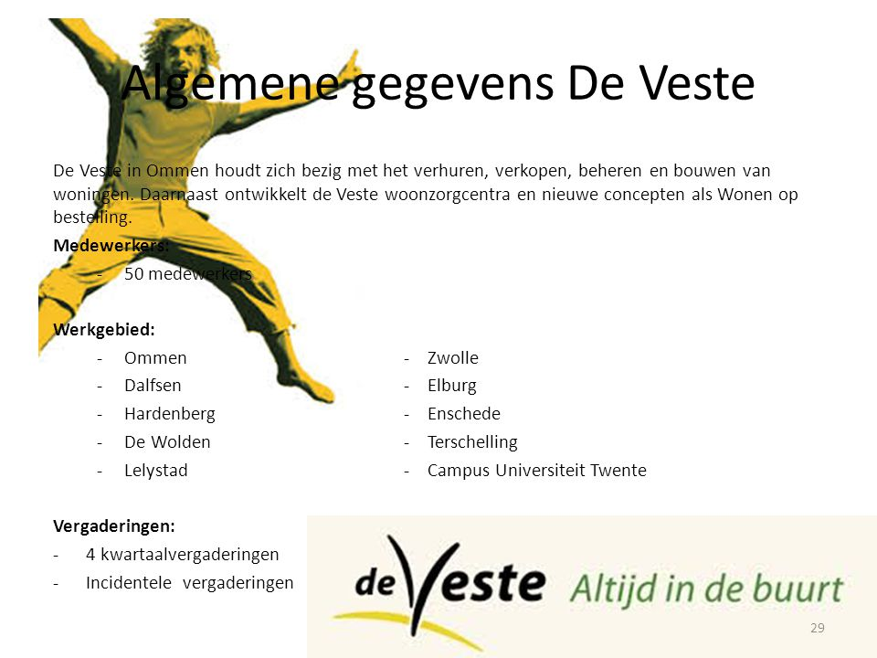 Algemene gegevens De Veste
