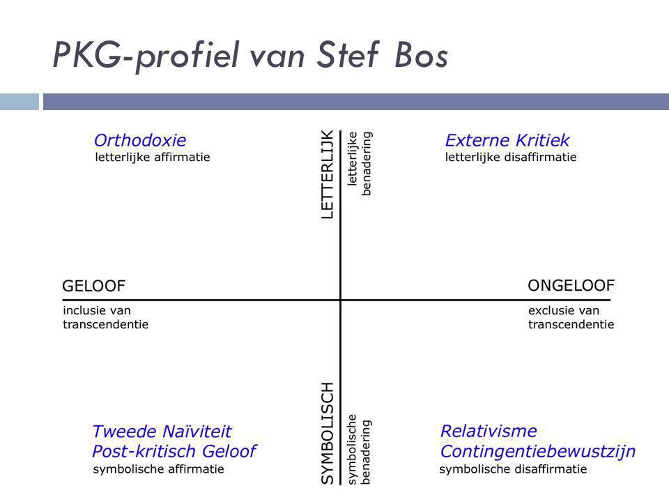 PKG-profiel van Stef Bos