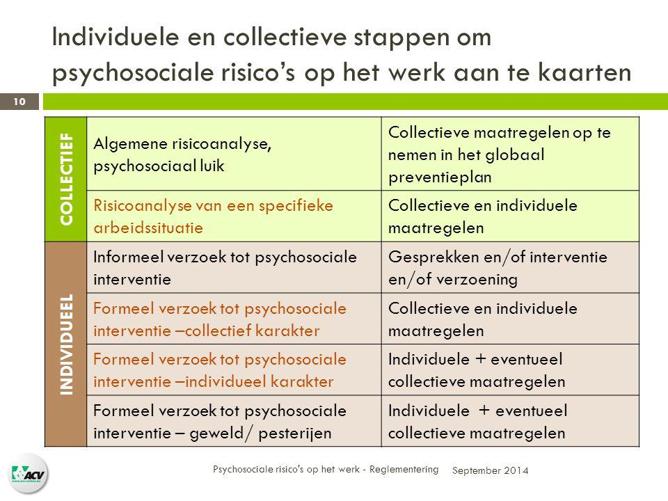 Individuele en collectieve stappen om psychosociale risico's op het werk aan te kaarten