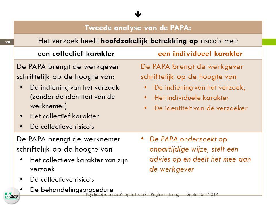 Tweede analyse van de PAPA: