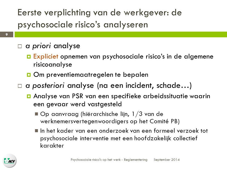 Eerste verplichting van de werkgever: de psychosociale risico's analyseren