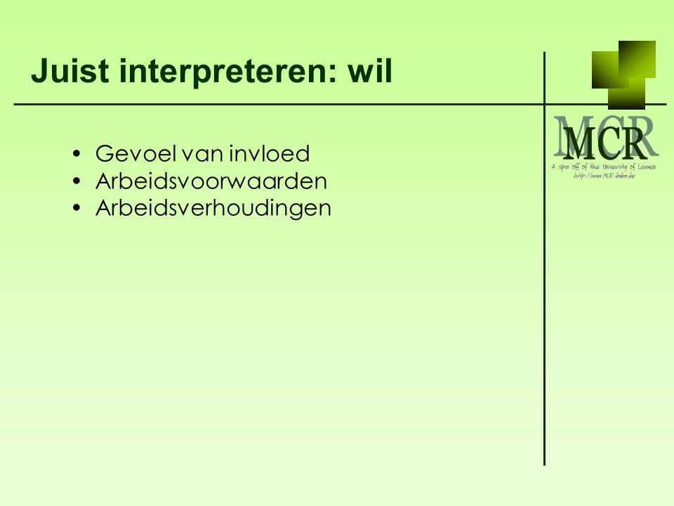 Juist interpreteren: wil