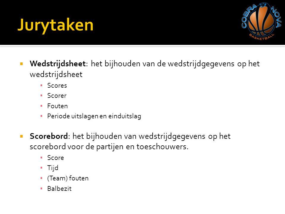 Jurytaken Wedstrijdsheet: het bijhouden van de wedstrijdgegevens op het wedstrijdsheet. Scores. Scorer.
