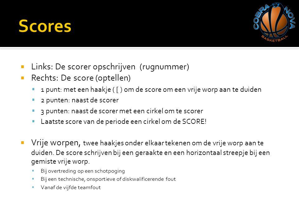 Scores Links: De scorer opschrijven (rugnummer)