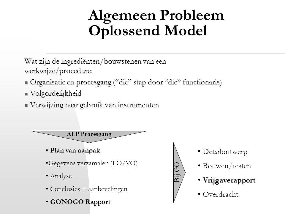 Algemeen Probleem Oplossend Model