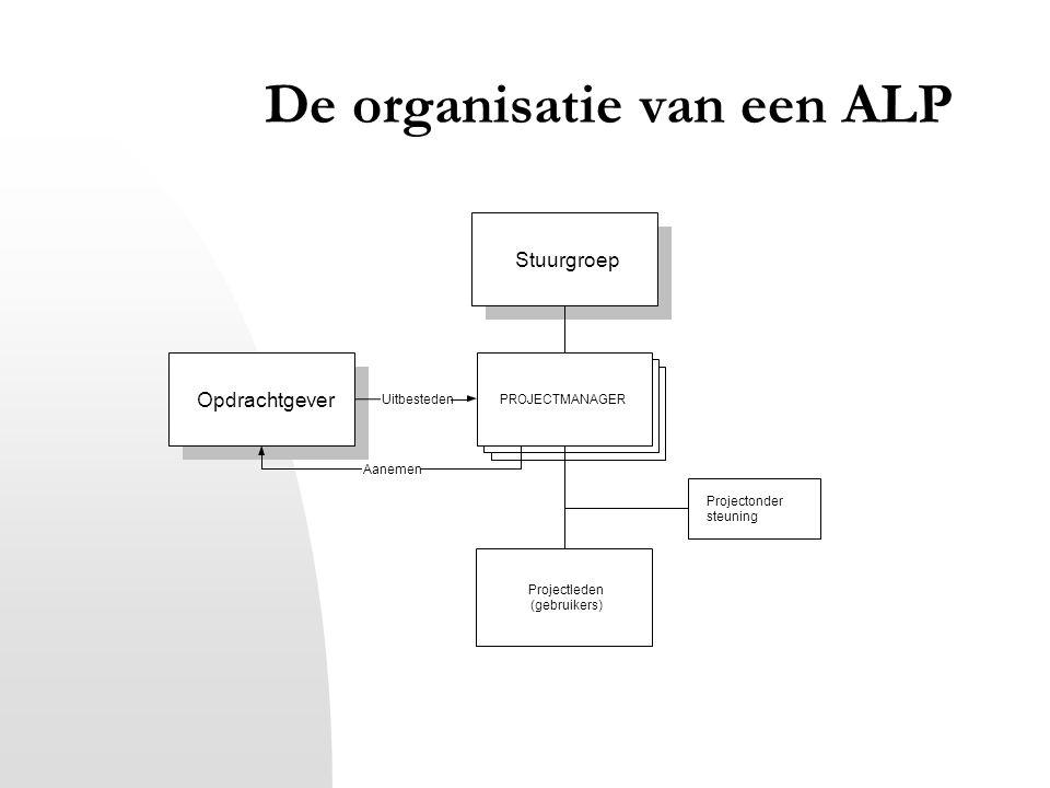 De organisatie van een ALP
