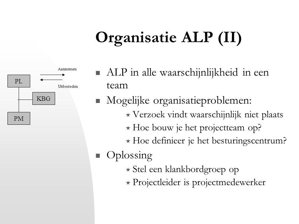 Organisatie ALP (II) ALP in alle waarschijnlijkheid in een team