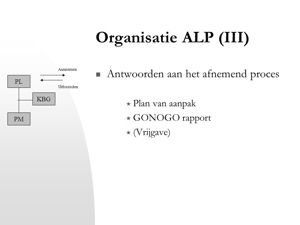 Organisatie ALP (III) Antwoorden aan het afnemend proces
